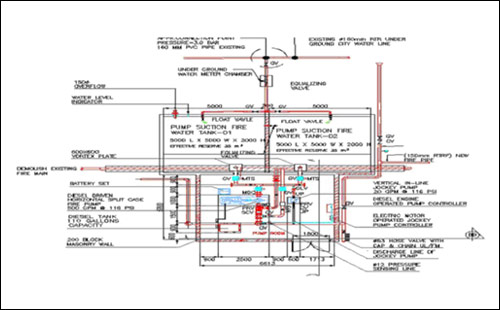 A Engineers Mep Consultants